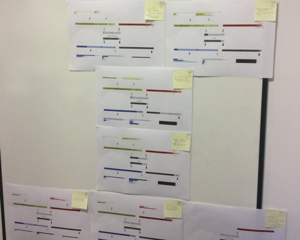 User Journeys on the wall