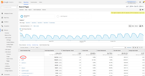 Google Analytics search destination page