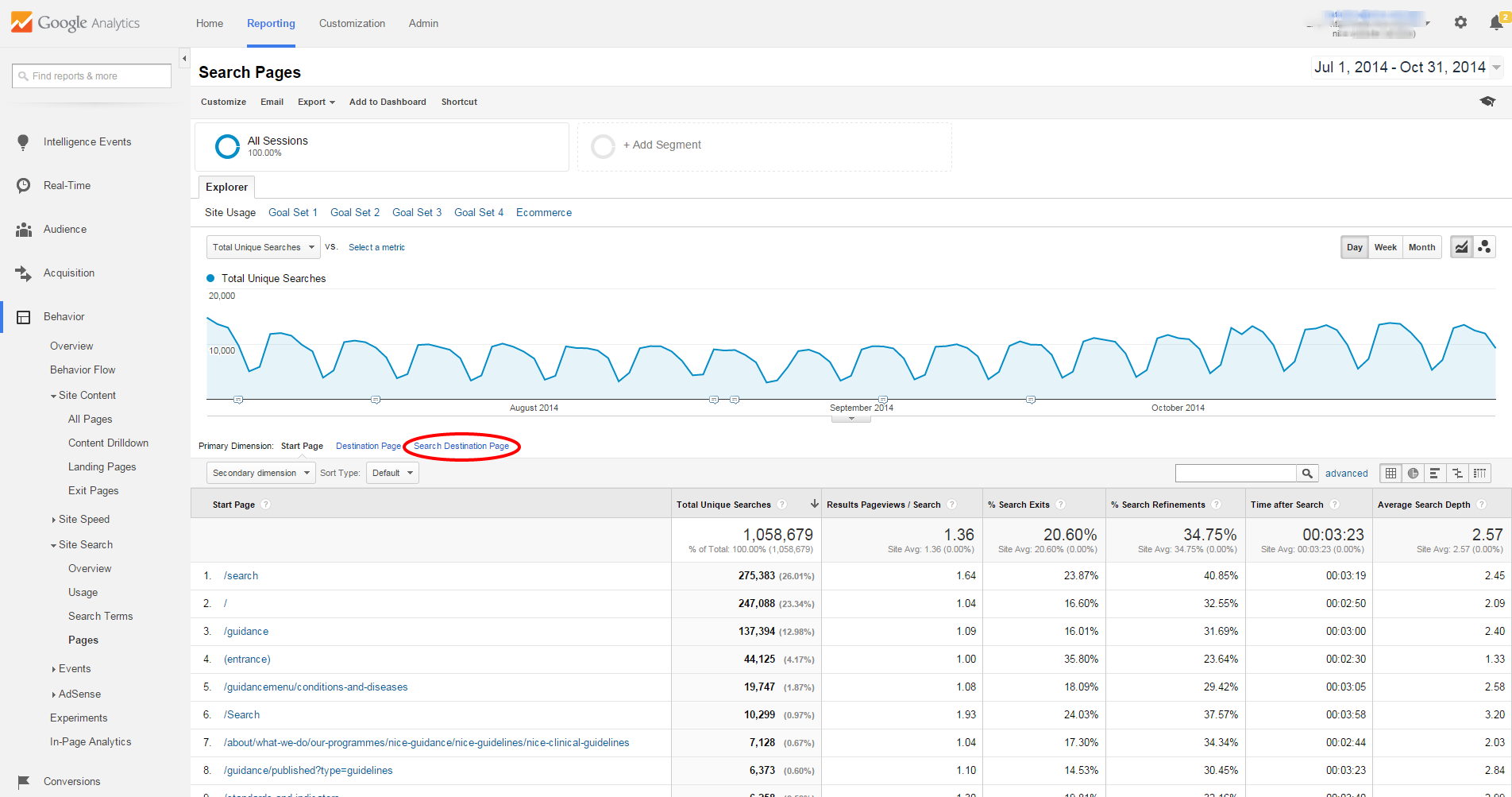 search destination page new google analytics metric that gives