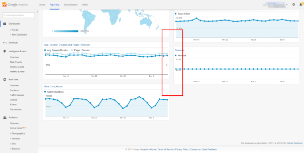 Google Analytics Untitled Dashboard - Row/ Widget Height Display Problems
