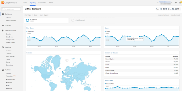 Google Analytics Untitled Dashboard