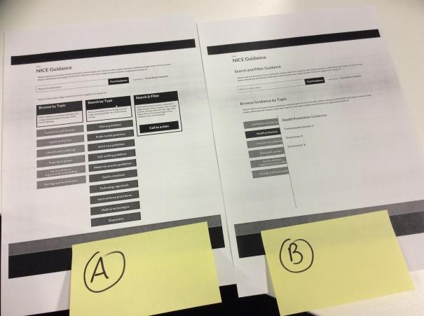 A/B Test Wireframes