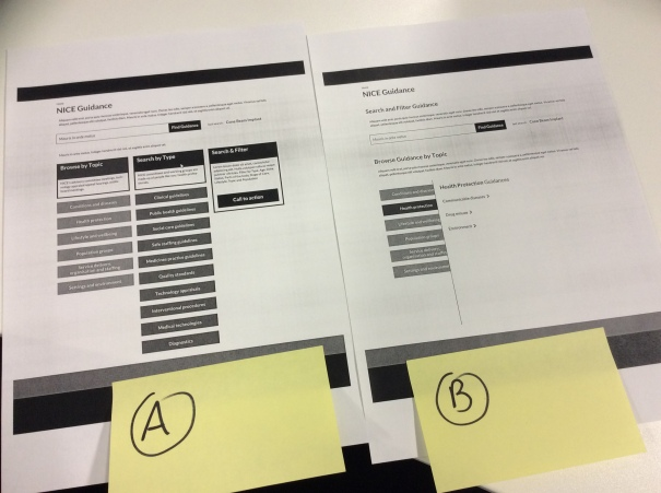 A/B Test Wireframes