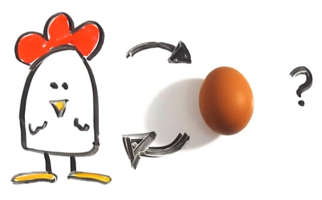 Chicken or the egg - copyright healthysmilecentre