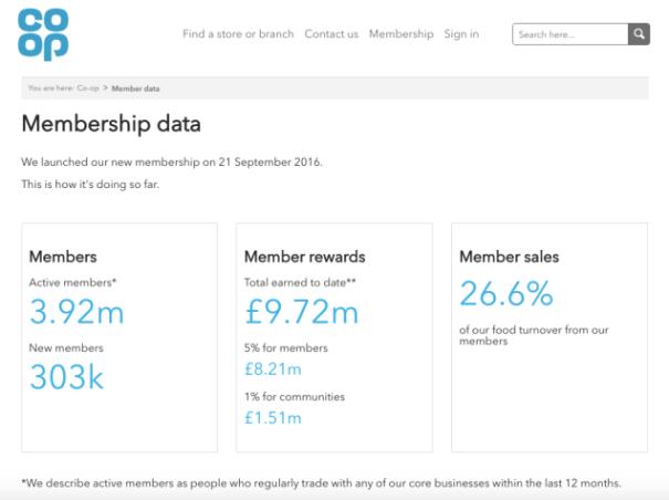 Co-op membership screen
