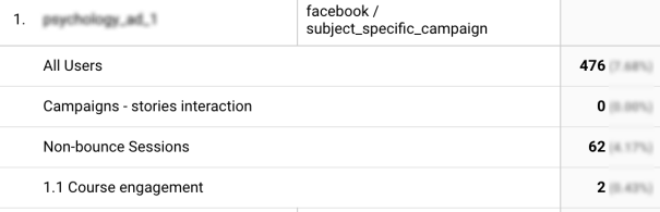 Source medium segments in google analytics