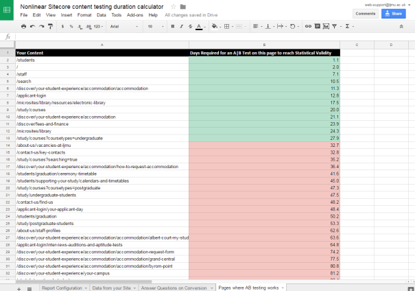Nonlinear sitecore content testing duration calculator results using google sheets