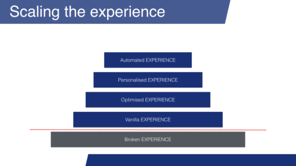 Scaling the experience slidedeck new version