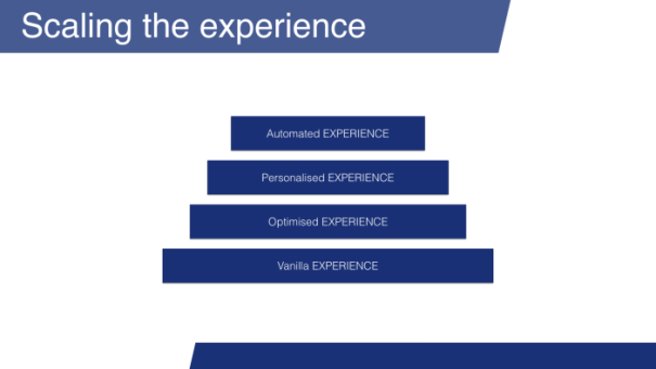 Scaling the experience slidedeck old version